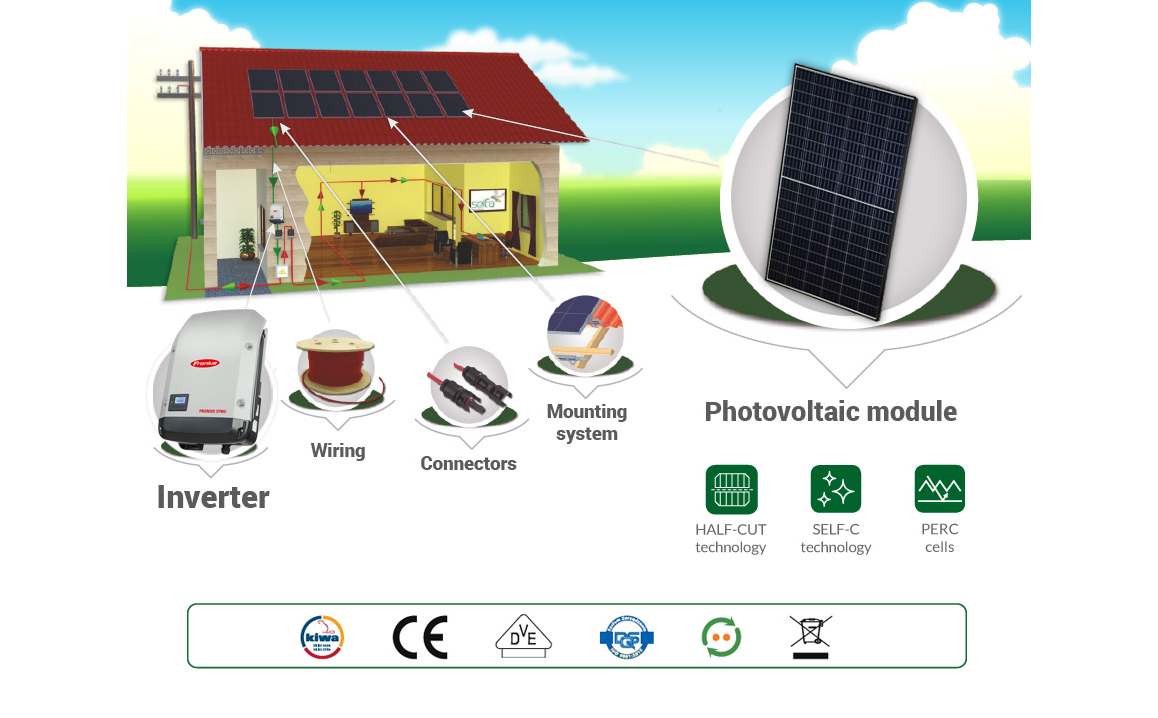 Domestic PV system